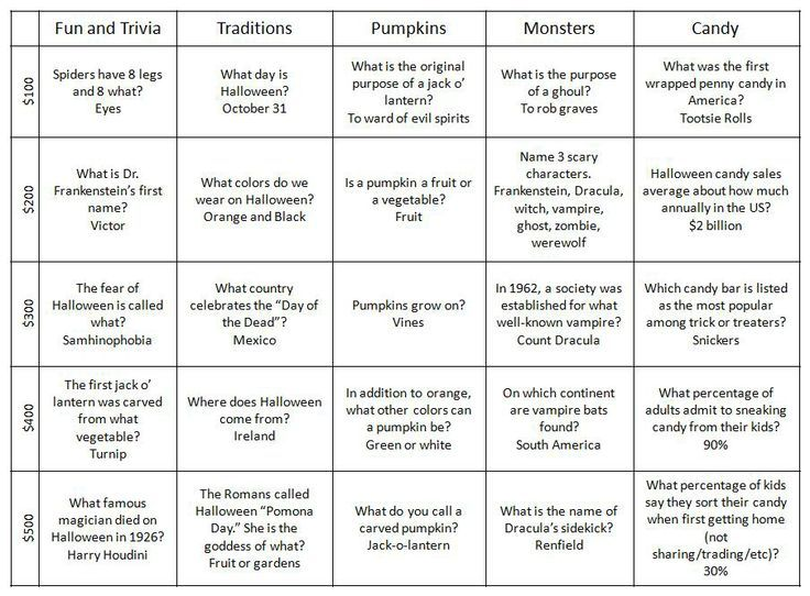 Halloween jeopardy from rectherapyideas.blogspot.com: