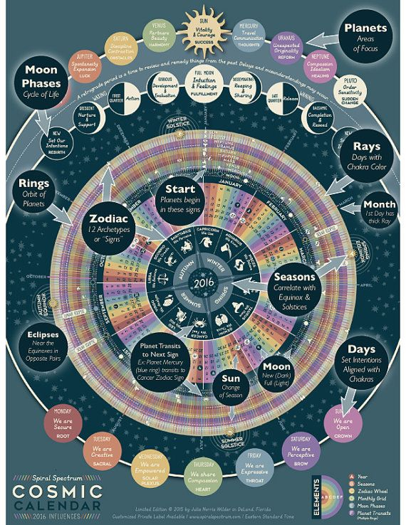 2016 Spiral Spectrum Cosmic Astrology Calendar by yestermorrowshop