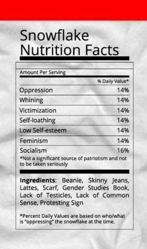 Snowflake nutrition