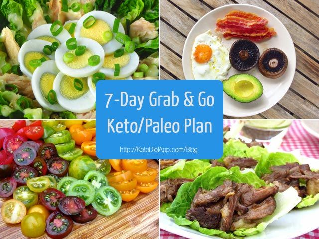 7-Day Grab & Go Keto/Paleo Diet Plan with detailed nutrition facts for every meal. Includes tips for healthy snacks, print-friendly shopping list and more!