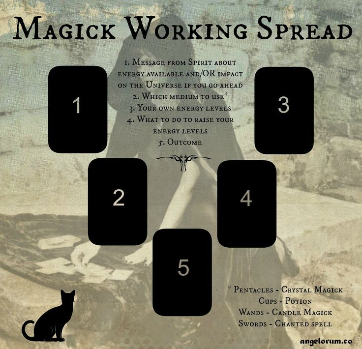 Tarot Magick Spell Reading Chant Cards of power, cards of light Guide me true and guide me right May this working be correct and just Show me the truth in perfect trust! It is always…