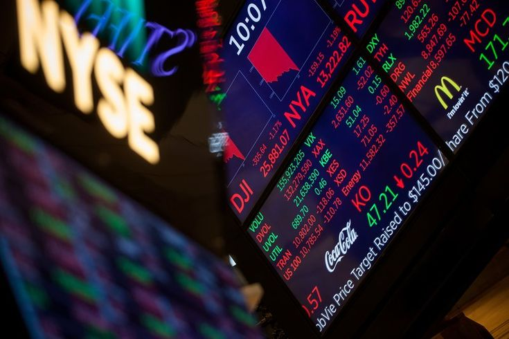 The stock market closed sharply lower, extending a weeklong slide, as the Dow Jones industrial average plunged more than 600 points