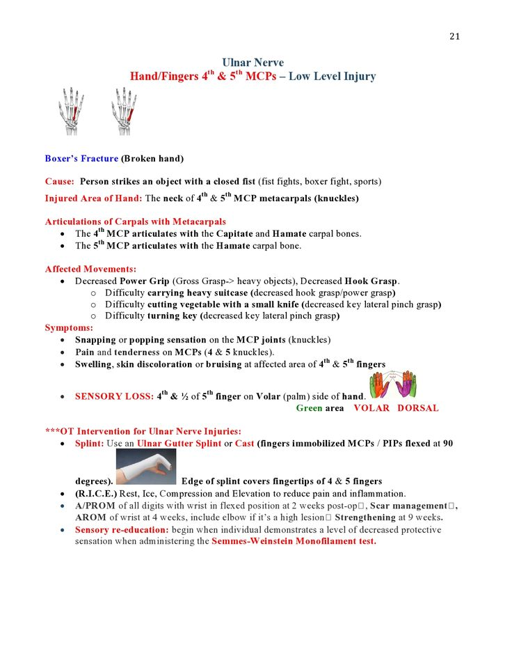 Peripheral Nerve Injuries Study Guide page 21 https://www.inkling.com/read/skirven-rehabilitation-the-hand-upper-extremity-6th/chapter-45/presentation-of-specific-nerve