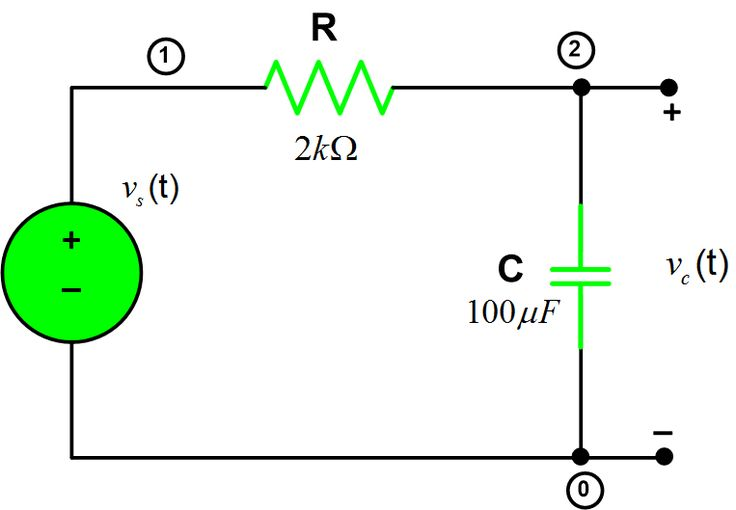 """This article talks about """"How to Calculate charging and discharging of a capacitor in RC circuit"""" using MATLAB. Very Simple and Easy to Understand Approach."""