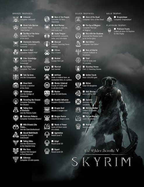 how to open map skyrim xbox