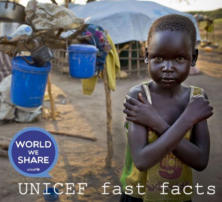 UNICEF fast facts #23 http://www.believeinzero.at/world-we-share/unicef-fast-facts-23/