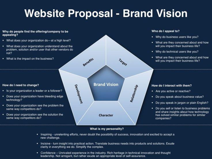 858 best Pracovné images on Pinterest Digital marketing, Info - marketing action plan template