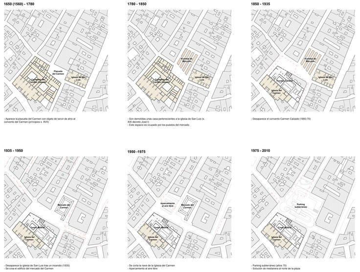 Restoration and Rehabilitation of the Plaza del Carmen, Madrid - Eduardo Reina