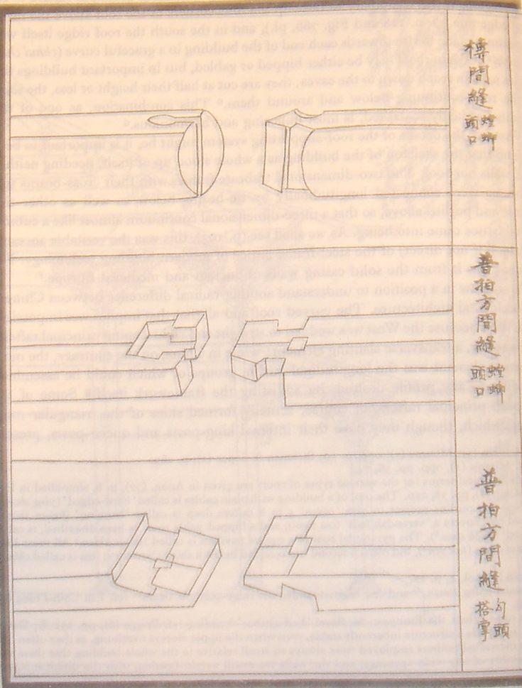 Yingzao Fashi Lie Ji for the Song Dynasty 1065