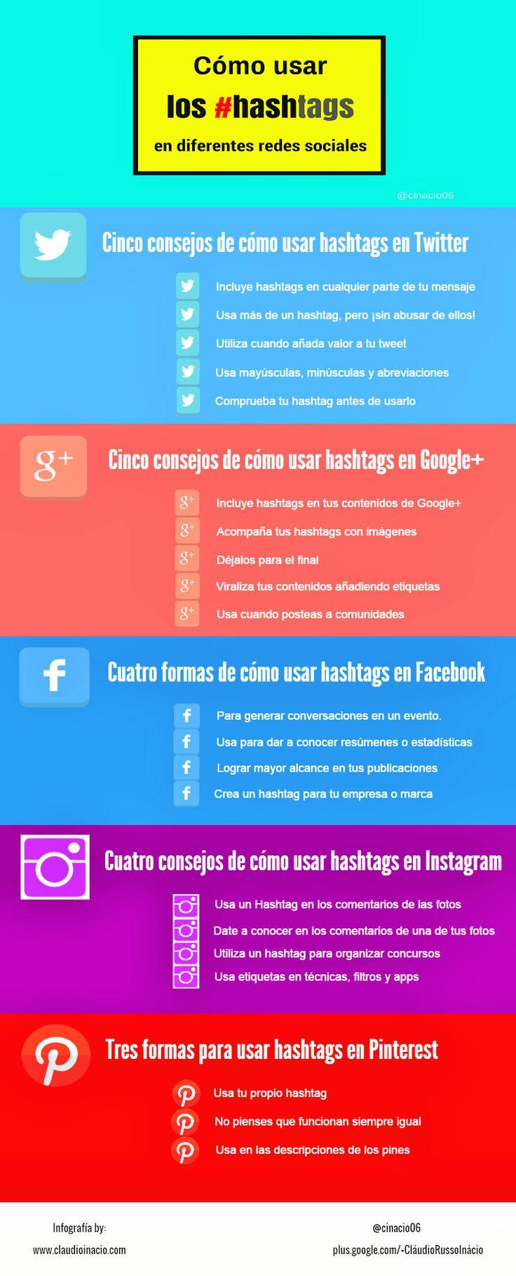 Cómo usar hashtags en las diferentes redes sociales. #RedesSociales #SocialMedia #CM #CommunityManager