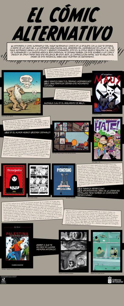 TEBEOS CON CLASE (SECUNDARIA) El cómic alternativo