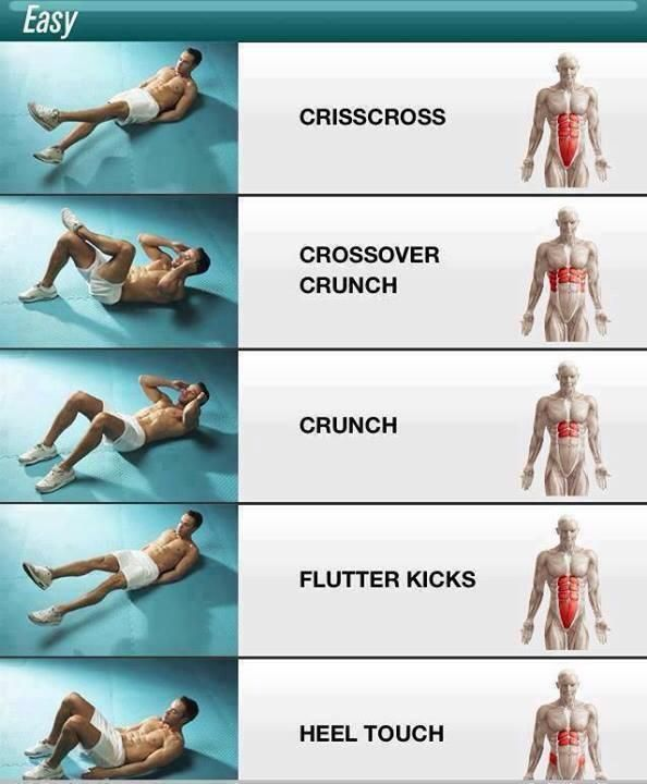 Here is a great diagram of different workouts you can do, that workout different muscle groups in your Abs! Create your own circuit, and mix things up!