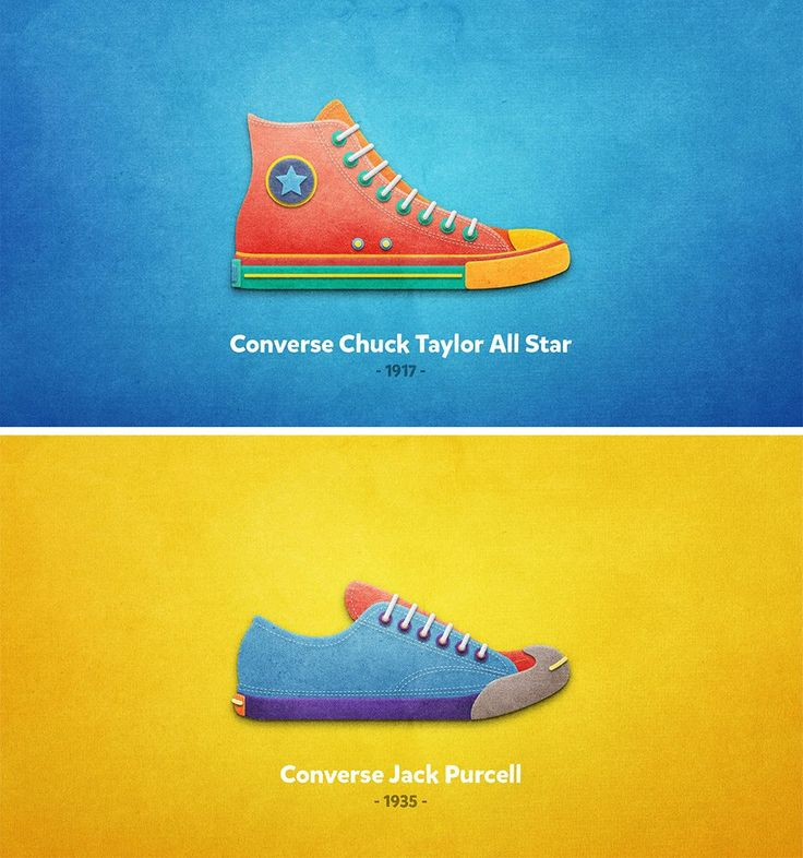 fetching how to design converse shoes at home. This fun video shows off almost 100 years of sneaker design  from Converse to Nike 217 best Sneakers ART LOVE images on Pinterest Shoe and