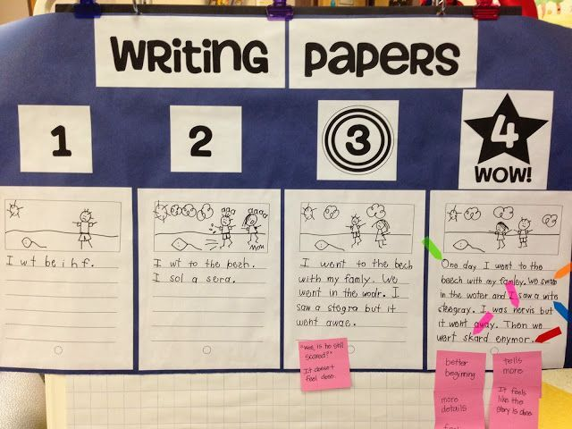 Case study writers link