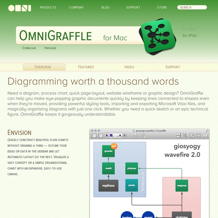 Visio Website Map: 34 Best Images About Mind Mapping Tools On Pinterest