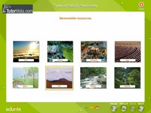 Types Of Natural Resources 1:52 minute video