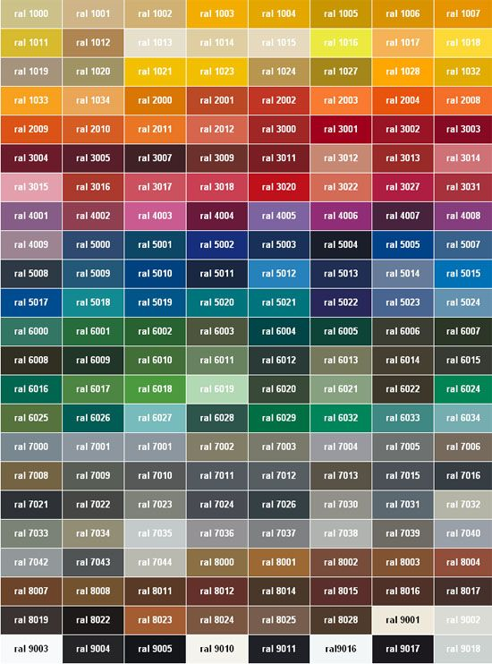 RAL colour chart - Get your own Aerial Hoop done in any one of these custom colours. Contact Lottie info@hoopmaker.co.uk #aerialhoop