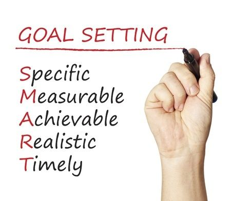 How to Set SMART Fitness Goals | by iHomeFitness.com