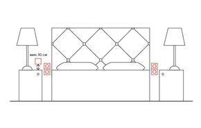Как правильно разместить розетки и выключатели в спальне | Свежие идеи дизайна интерьеров, декора, архитектуры на InMyRoom.ru