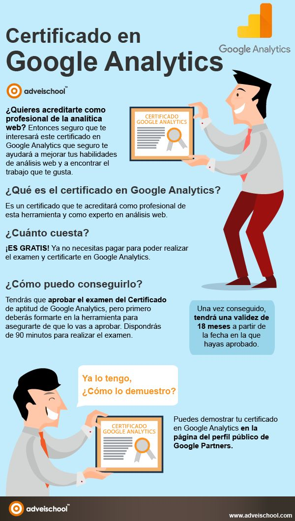 Certificado de Google Analytics