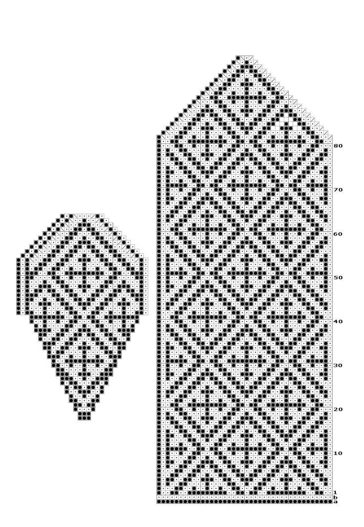 Hansa Mittens ... follow link for free pattern