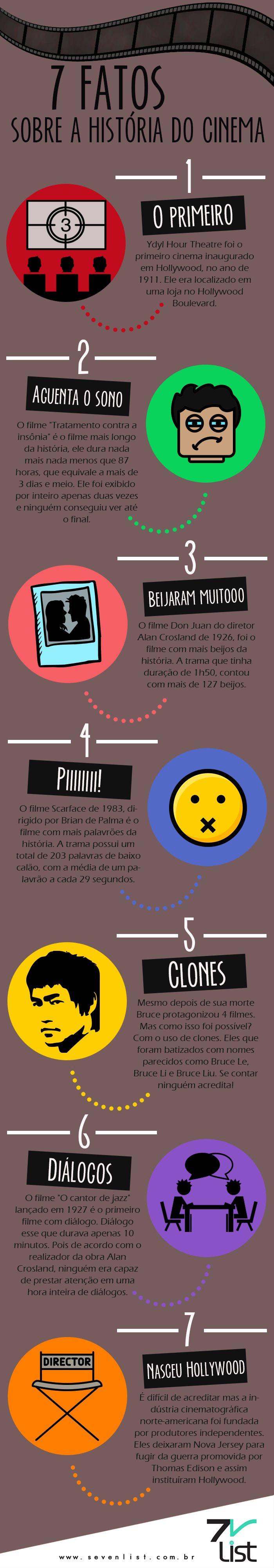 #Infográfico #Design #Entretenimento #Cinema #Movies #Cine #History #Curiosidades #Filmes www.sevenlist.com.br