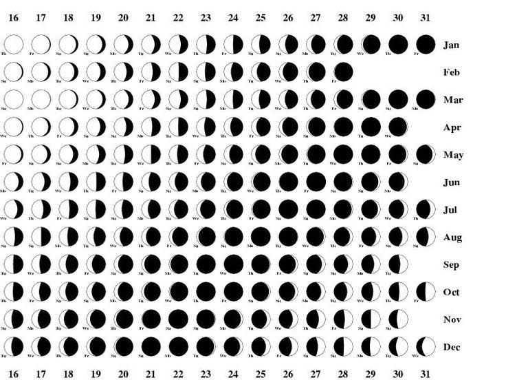 1000 images about calendar on pinterest easter 2014 desktop calendars and monthly calendar