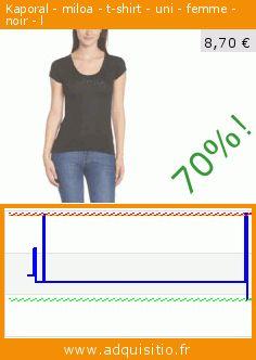 Kaporal - miloa - t-shirt - uni - femme - noir - l (Vêtements). Réduction de 70%! Prix actuel 8,70 €, l'ancien prix était de 29,10 €. https://www.adquisitio.fr/kaporal/miloa-t-shirt-uni-femme-4