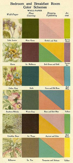 Lovely 1920s colour palettes and wallpaper suggestions. Love the floral patterns for the wallpapers!