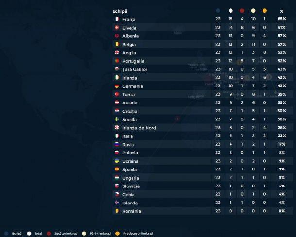 Articole Diverse pe PariuriX.com: Ar putea fi acesta motivul pentru care România a fost prima eliminată de la EURO 2016 !?
