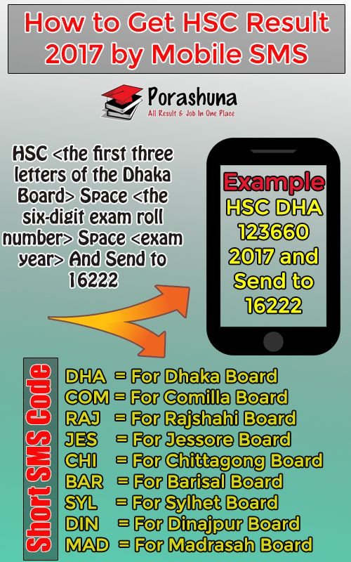 How to get HSC exam results 2017 on a mobile phone? HSC and similar applicants can easily get the result with a text message. Receiving HSC Result 2017 for mobile messaging services will first go to Mobile Message Settings and enter -https://porashuna.net/hsc-result-2017-bangladesh/