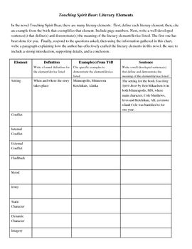 The novel Touching Spirit Bear by Ben Mikalsen is an excellent resource for teaching various literary elements.  This document asks students to define the element, and apply their knowledge by giving an example from the book.