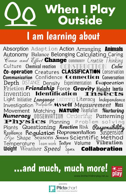 let the children play: When I play outside I am learning
