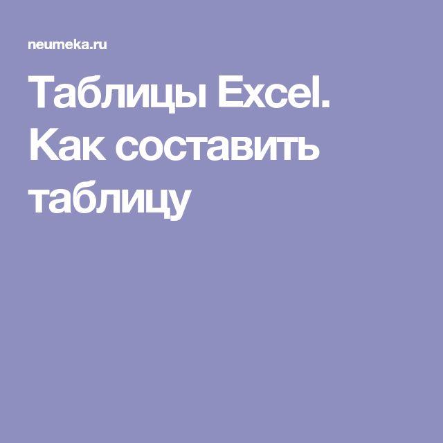 Таблицы Excel. Как составить таблицу