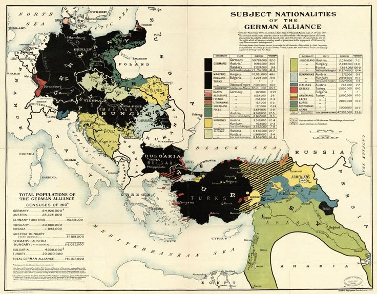 Nationalities Of The Central Powers In 1916