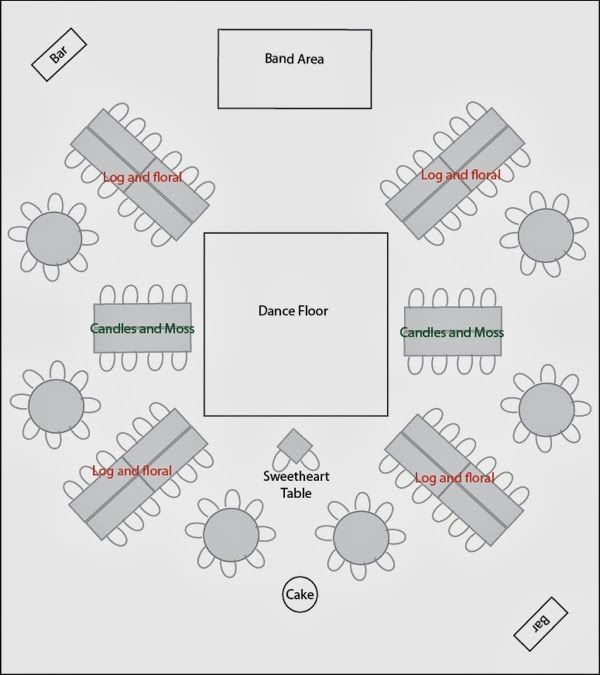 Wedding Reception Layout, Best Table Layout For Wedding Reception