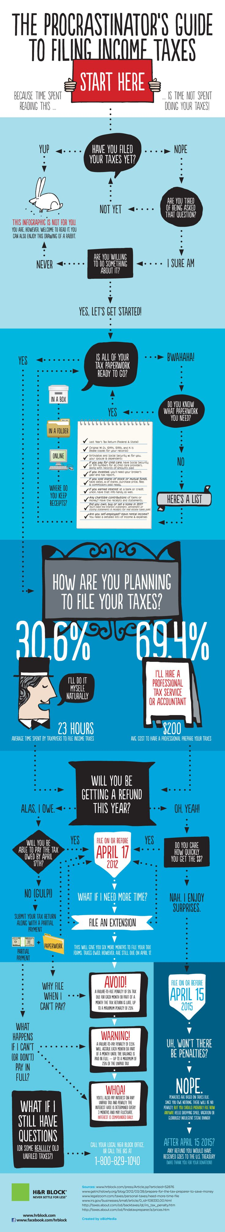 Procrastinator's Guide To Tax Day (graphic) Irs