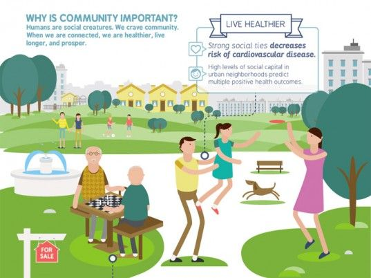 INFOGRAPHIC: How to Create Community Through Quality Public Spaces | Inhabitat - Sustainable Design Innovation, Eco Architecture, Green Building