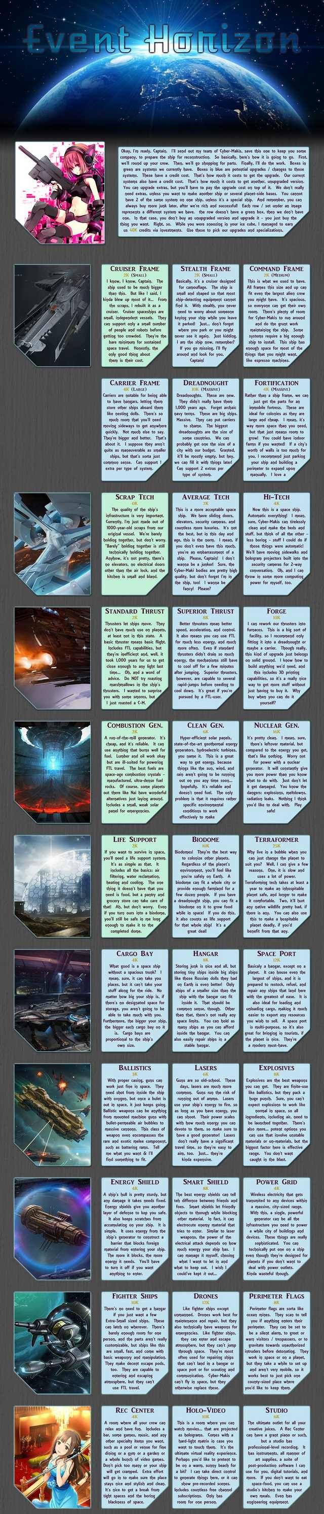 Event Horizon Cyoa Imgur Cyoa Event Horizon Event
