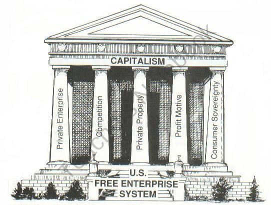 Economics: The American Free Enterprise System PowerPoint product from The-Social-Scientist on TeachersNotebook.com