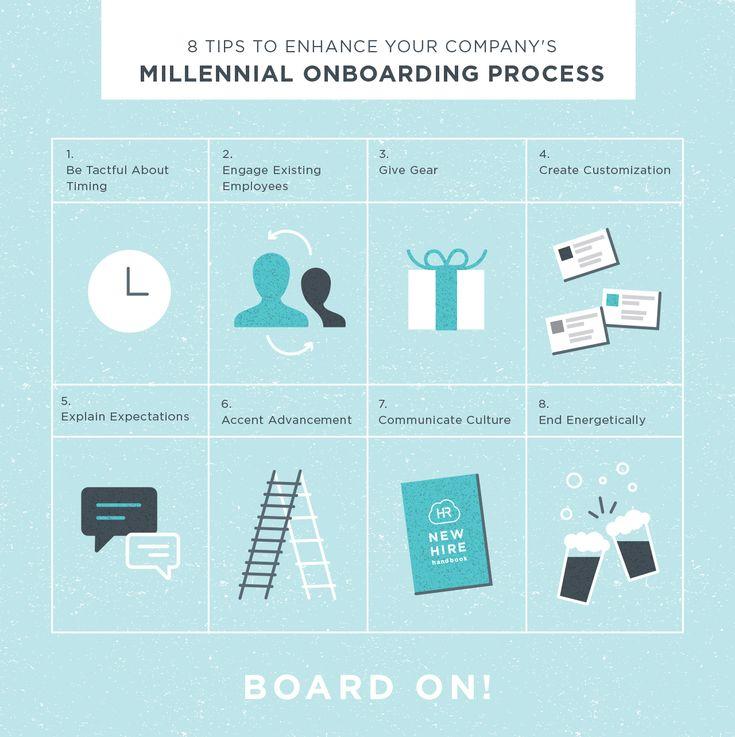 Enhance Millenial Onboarding Process