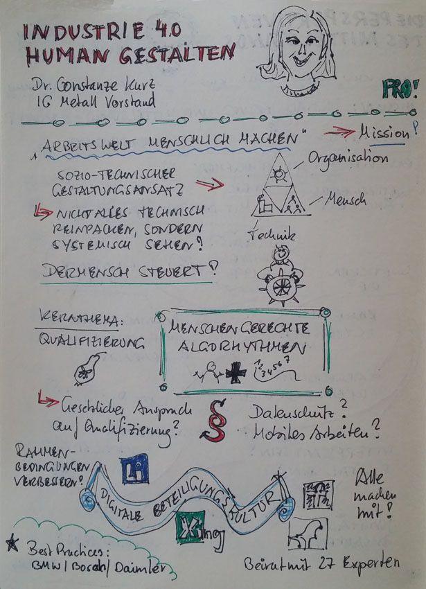 """Hands on Industrie 4.0 Sketchnote des Beitrages von Dr. Kurz """"Industrie 4.0 human gestalten"""""""