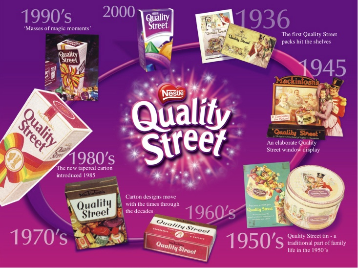 quality street chocolates.. my fave