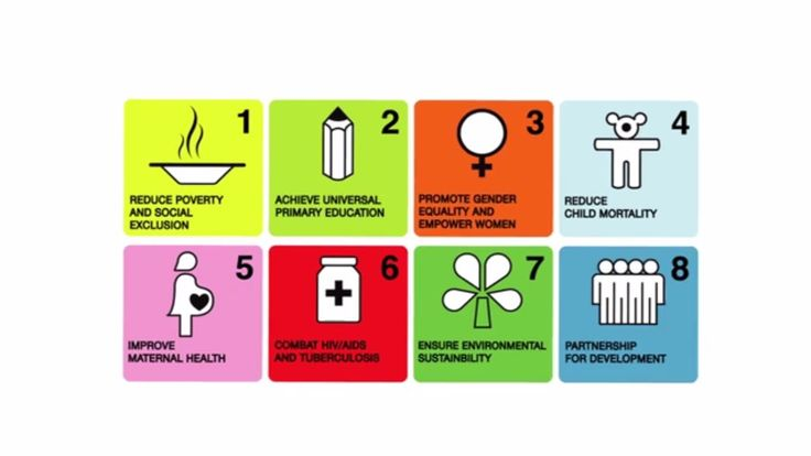 What are the Sustainable Development Goals (SDGs)? - YouTube