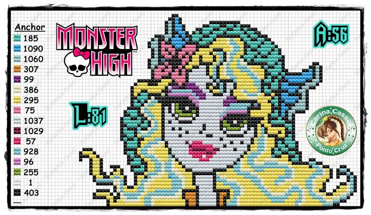 ... Monster High Perler Beads, Monster Cross Stitch, Monsters High, High