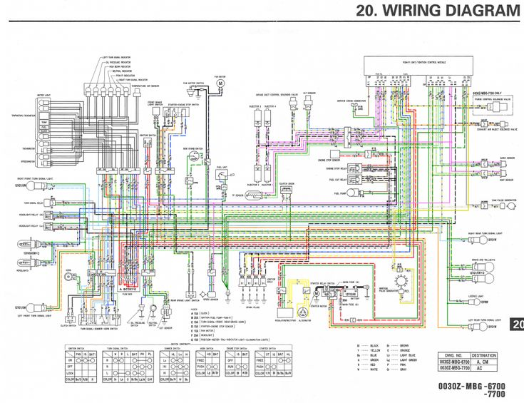 5th Gen Wiring Diagram With The Bank Angle Sensor Fifth Generation Vfr S Vfrdiscussion In 2020 Motorcycle Wiring Electrical Wiring Diagram Electrical Wiring