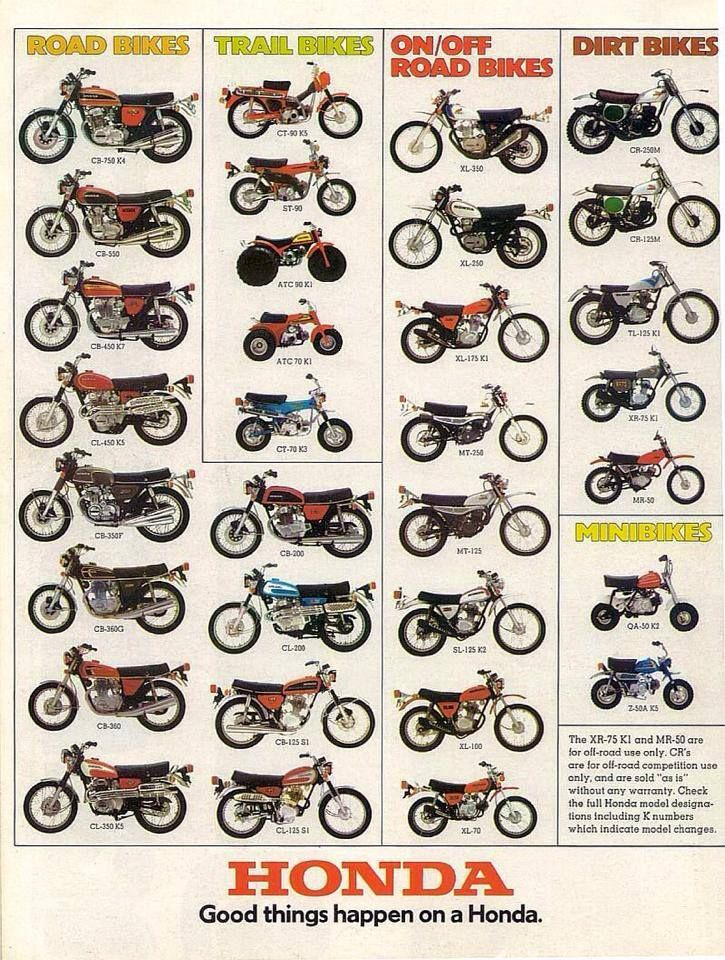 1974- The Honda Line Up https://plus.google.com/+JohnPruittMotorCompanyMurrayville/posts