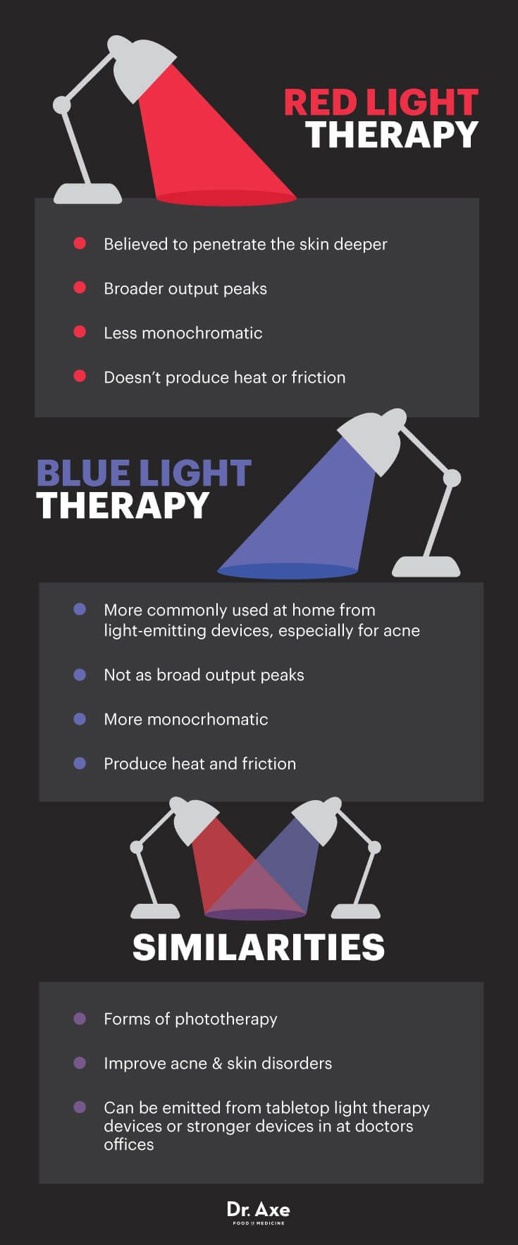 Acne Light Therapy Mask En iyi 17 fikir, Red Light Therapy Pinterest'te