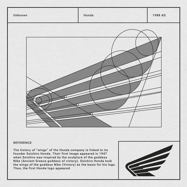 Honda Powersports Wing Logo Aufschlüsselung  – graphic