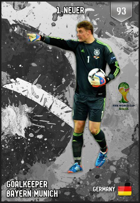 #ManuelNeuer Germany FIFA World Cup 2014 Lineup